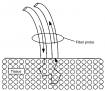 Schematic diagram of the fibre optic probe